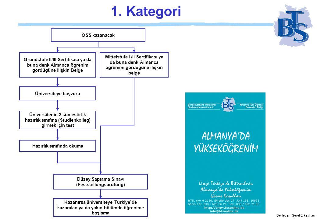 Hazırlık sınıfında okuma Düzey Saptama Sınavı (Feststellungsprüfung)