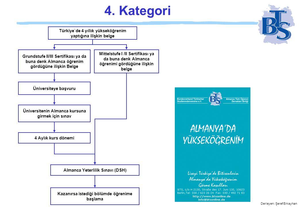 4. Kategori Türkiye`de 4 yıllık yükseköğrenim yaptığına ilişkin belge