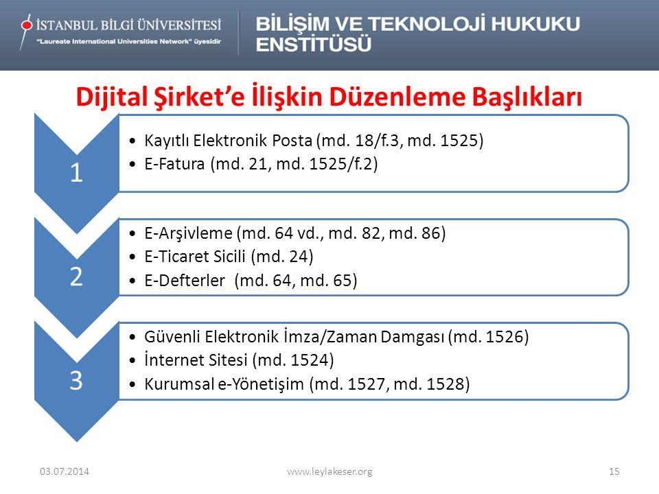 Dijital Şirket'e İlişkin Düzenleme Başlıkları