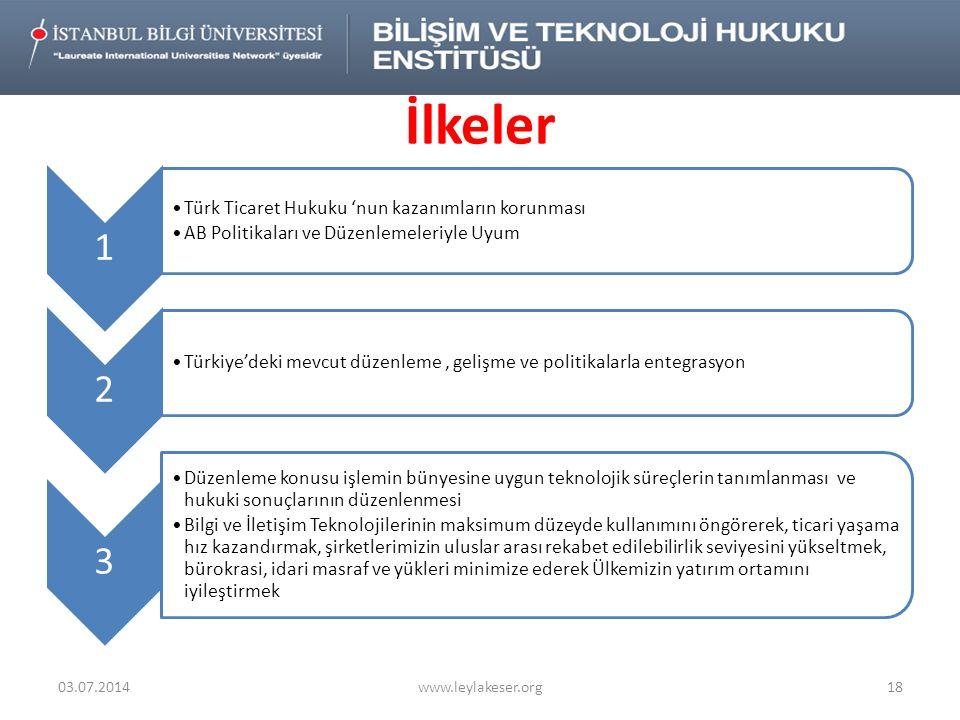 İlkeler 1 2 3 Türk Ticaret Hukuku 'nun kazanımların korunması