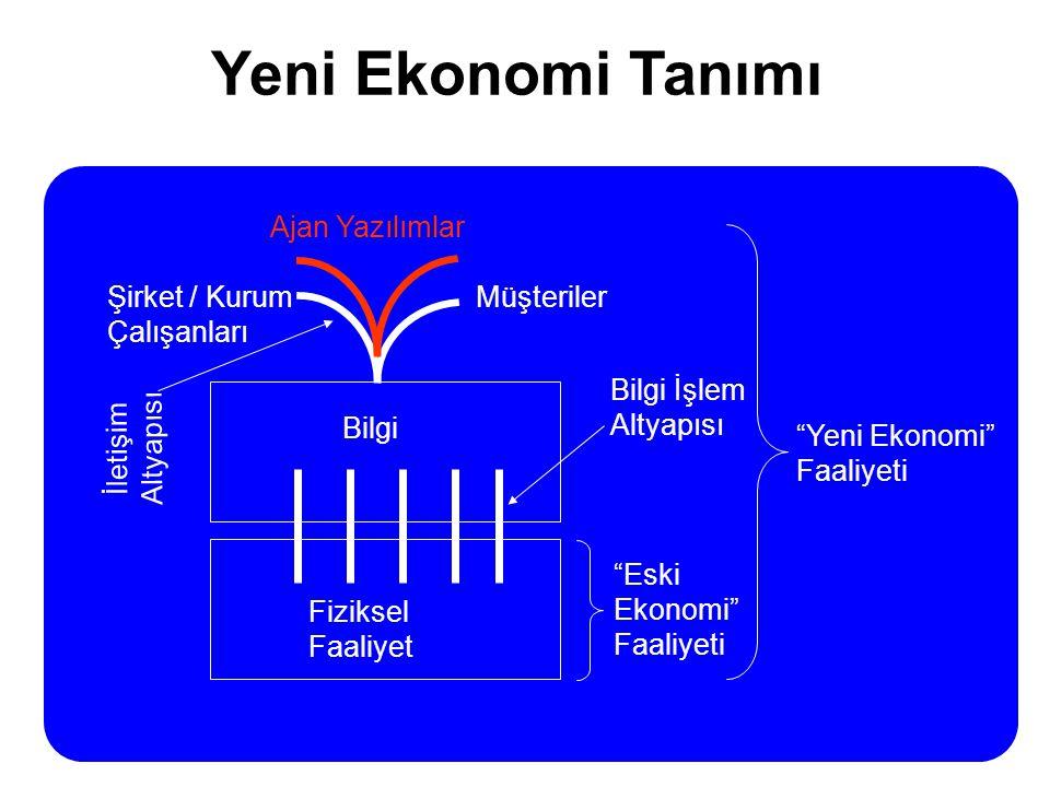 Yeni Ekonomi Tanımı Fiziksel Faaliyet Bilgi Müşteriler Eski Ekonomi