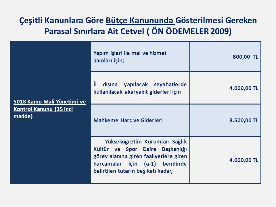 Çeşitli Kanunlara Göre Bütçe Kanununda Gösterilmesi Gereken Parasal Sınırlara Ait Cetvel ( ÖN ÖDEMELER 2009)