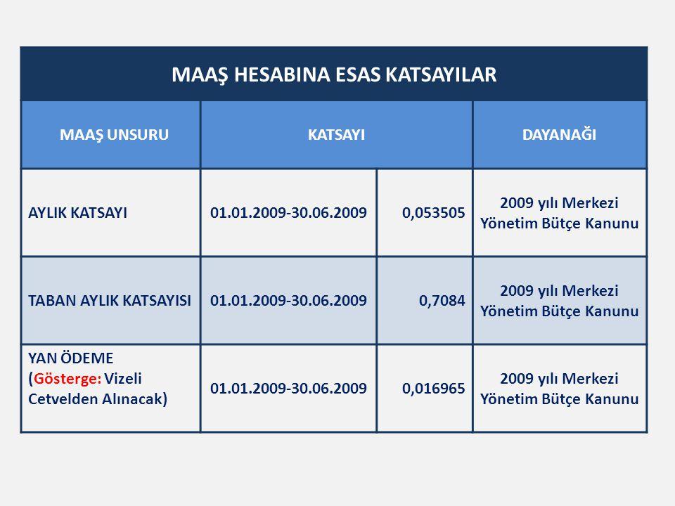 MAAŞ HESABINA ESAS KATSAYILAR 2009 yılı Merkezi Yönetim Bütçe Kanunu