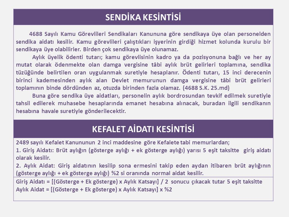 KEFALET AİDATI KESİNTİSİ