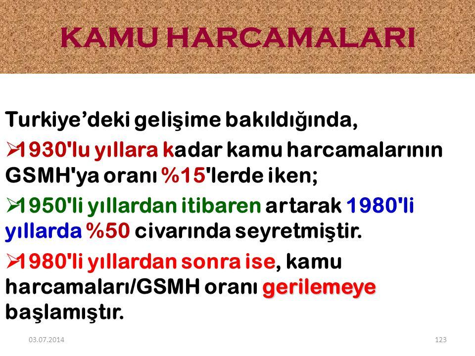 KAMU HARCAMALARI Turkiye'deki gelişime bakıldığında,