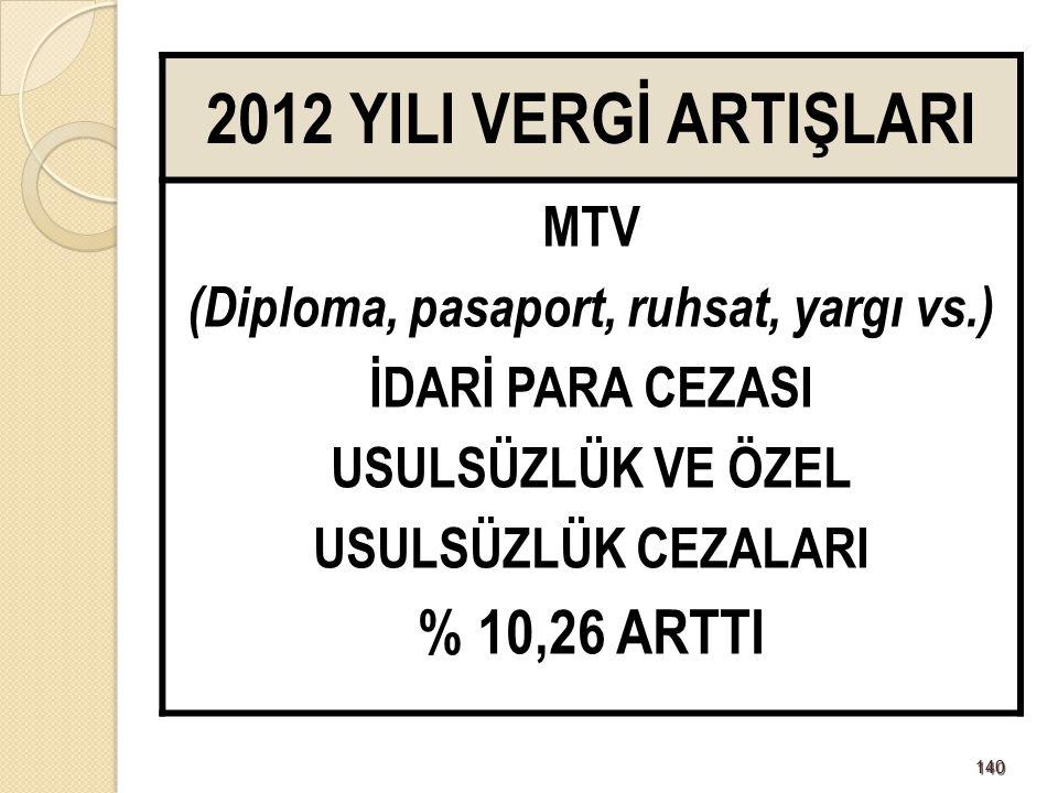 2012 YILI VERGİ ARTIŞLARI % 10,26 ARTTI MTV