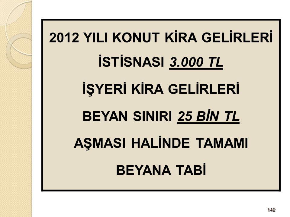 2012 YILI KONUT KİRA GELİRLERİ İSTİSNASI 3.000 TL