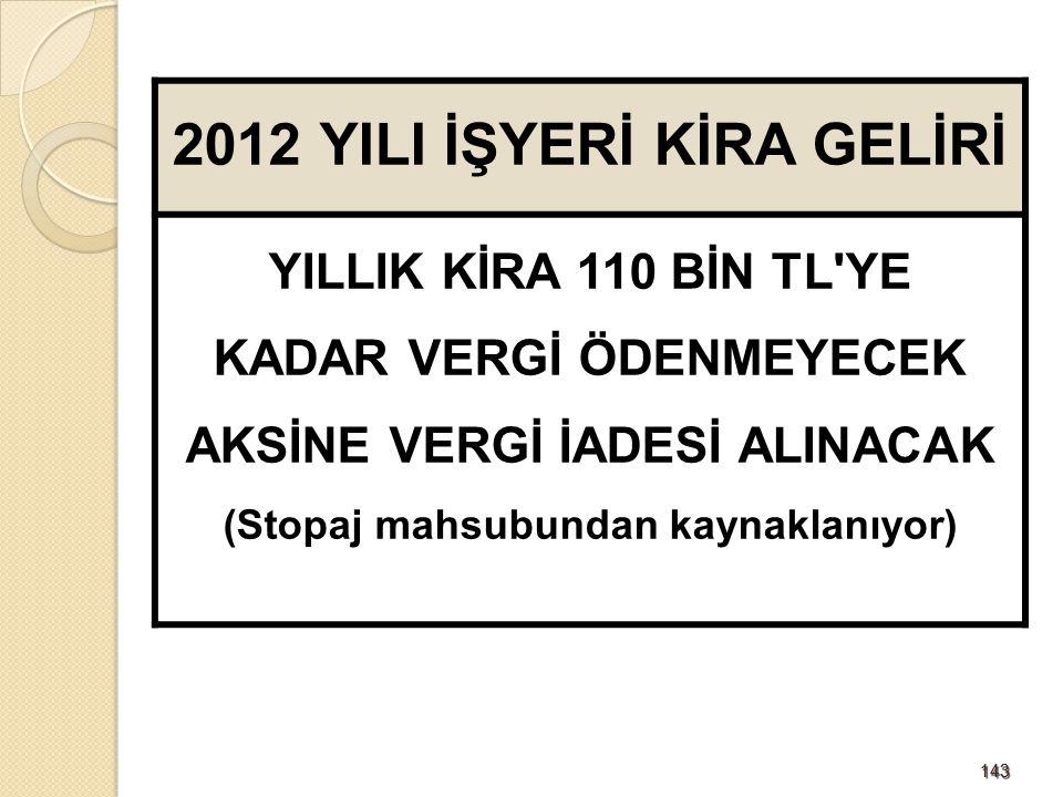 2012 YILI İŞYERİ KİRA GELİRİ