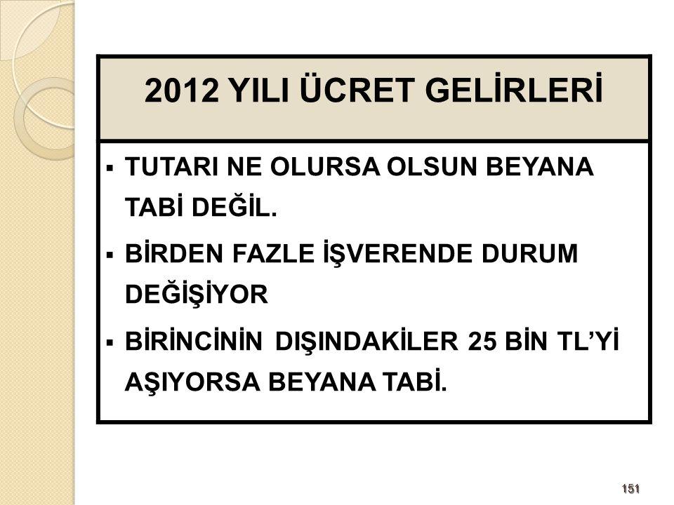 2012 YILI ÜCRET GELİRLERİ TUTARI NE OLURSA OLSUN BEYANA TABİ DEĞİL.