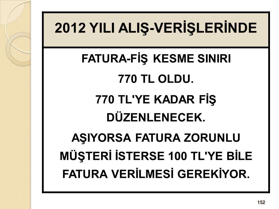 2012 YILI ALIŞ-VERİŞLERİNDE