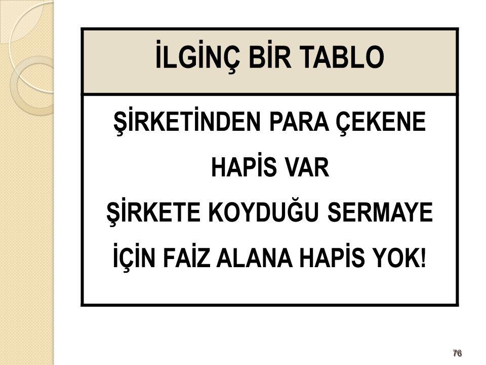 İLGİNÇ BİR TABLO ŞİRKETİNDEN PARA ÇEKENE HAPİS VAR