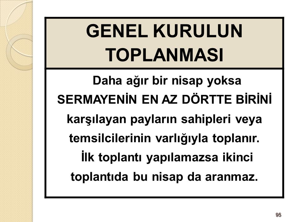 GENEL KURULUN TOPLANMASI