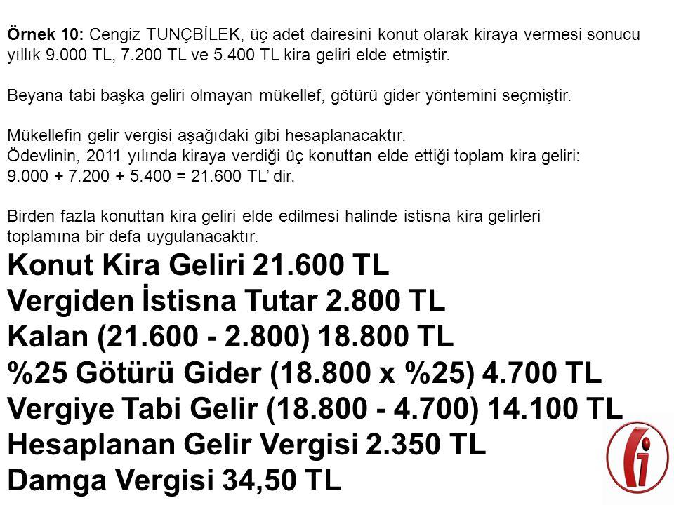 Vergiden İstisna Tutar 2.800 TL Kalan (21.600 - 2.800) 18.800 TL