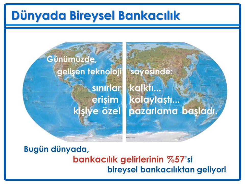 Deniz Dünyada Bireysel Bankacılık sınırlar kalktı...