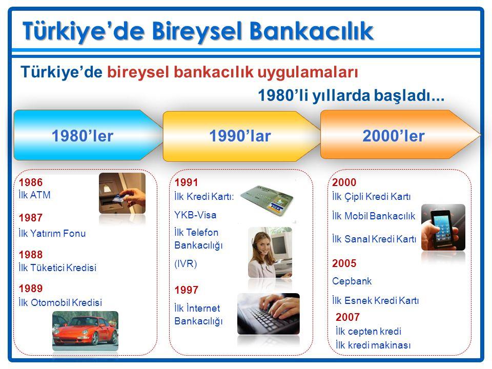 Deniz Türkiye'de Bireysel Bankacılık