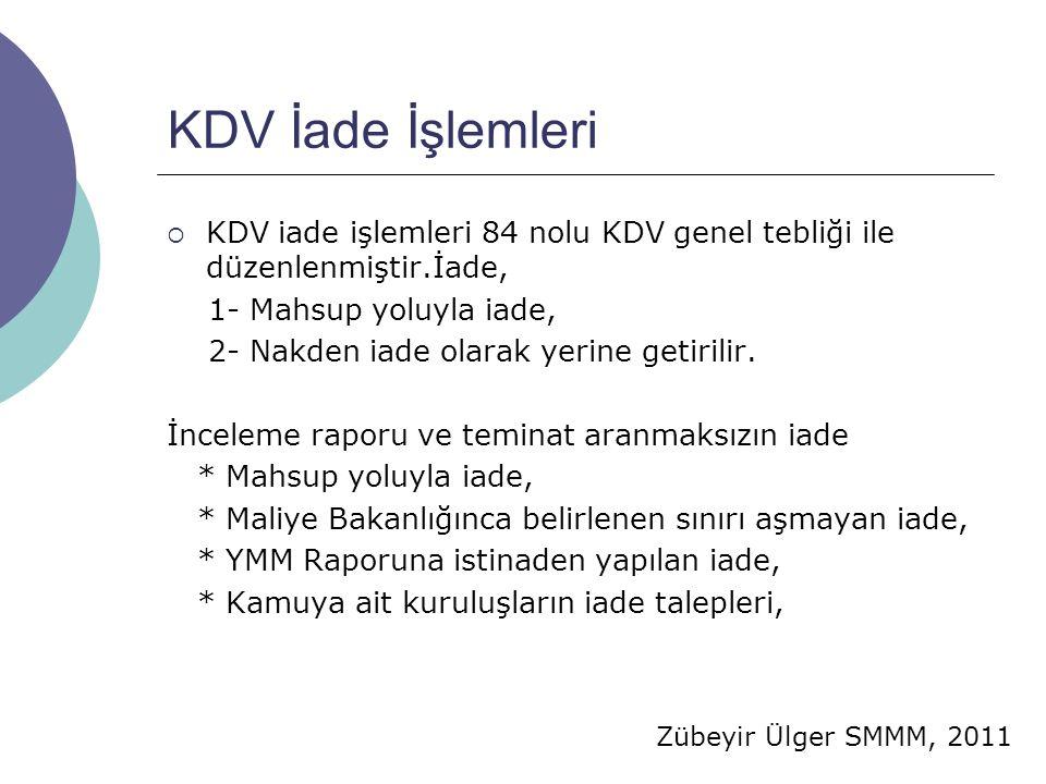 KDV İade İşlemleri KDV iade işlemleri 84 nolu KDV genel tebliği ile düzenlenmiştir.İade, 1- Mahsup yoluyla iade,