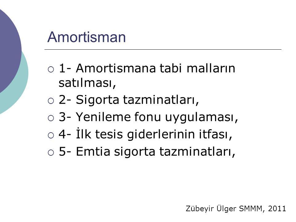 Amortisman 1- Amortismana tabi malların satılması,