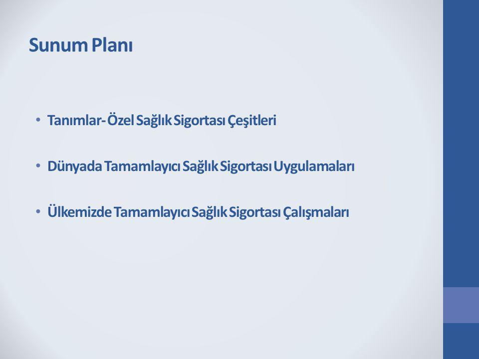 Sunum Planı Tanımlar- Özel Sağlık Sigortası Çeşitleri