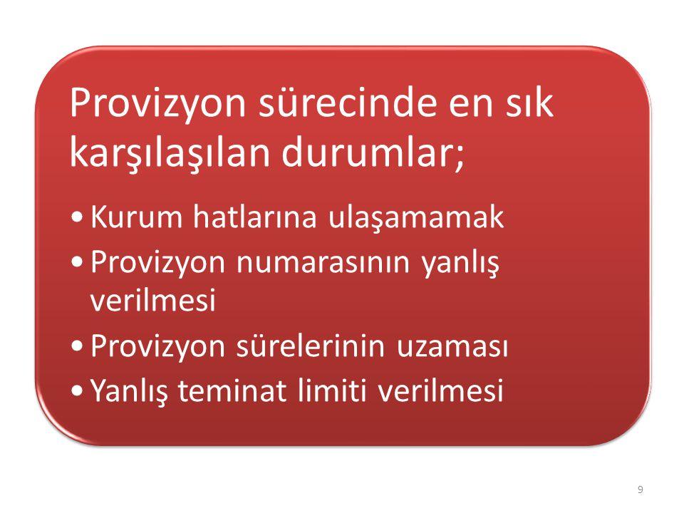 Provizyon sürecinde en sık karşılaşılan durumlar;
