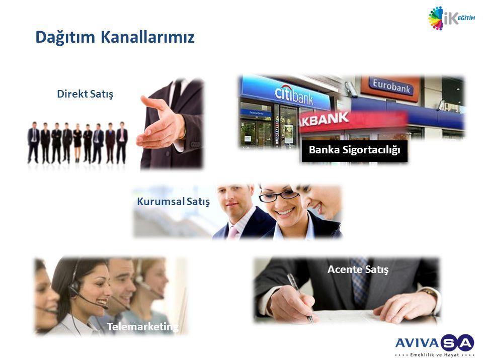 Dağıtım Kanallarımız Direkt Satış Banka Sigortacılığı Kurumsal Satış
