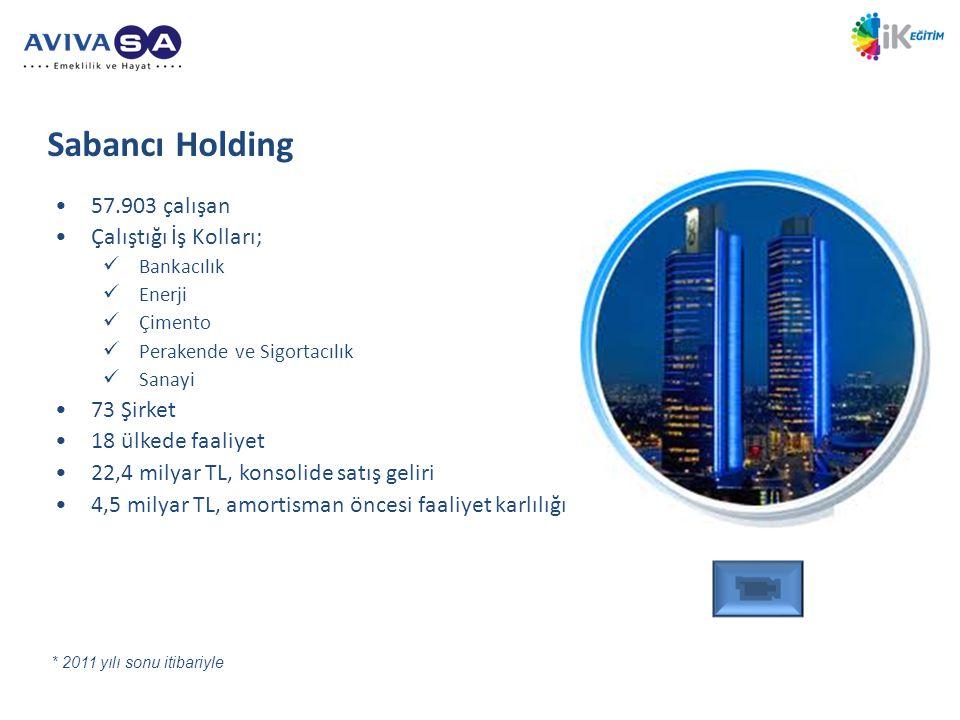 Sabancı Holding 57.903 çalışan Çalıştığı İş Kolları; 73 Şirket