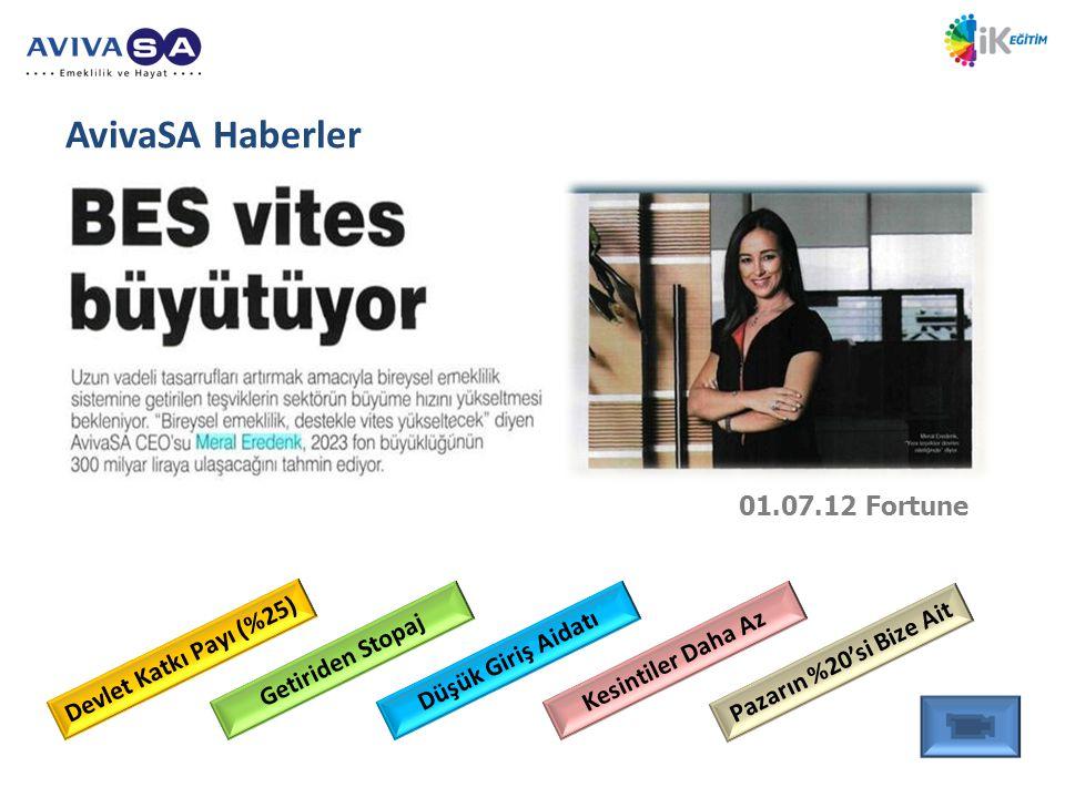 AvivaSA Haberler 01.07.12 Fortune Devlet Katkı Payı (%25)