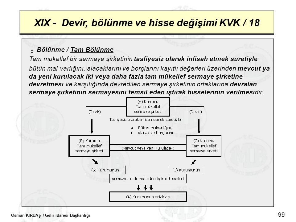 XIX - Devir, bölünme ve hisse değişimi KVK / 18