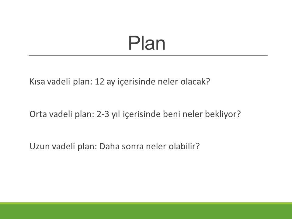 Plan Kısa vadeli plan: 12 ay içerisinde neler olacak