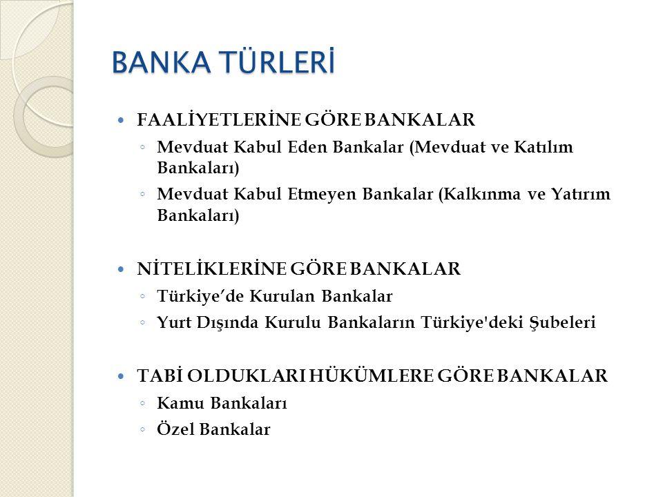 BANKA TÜRLERİ FAALİYETLERİNE GÖRE BANKALAR NİTELİKLERİNE GÖRE BANKALAR