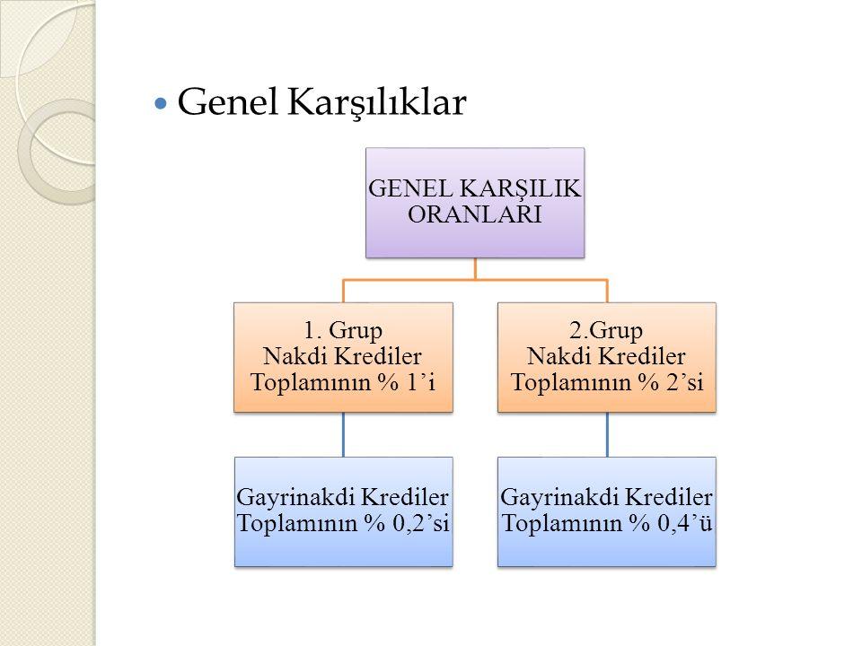 Genel Karşılıklar GENEL KARŞILIK ORANLARI
