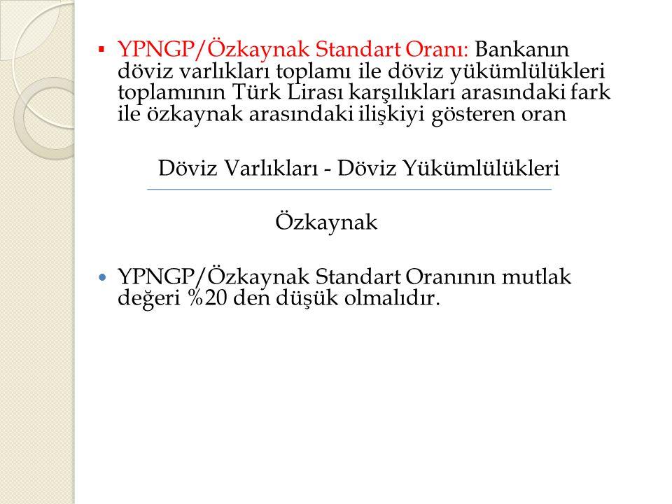 YPNGP/Özkaynak Standart Oranı: Bankanın döviz varlıkları toplamı ile döviz yükümlülükleri toplamının Türk Lirası karşılıkları arasındaki fark ile özkaynak arasındaki ilişkiyi gösteren oran
