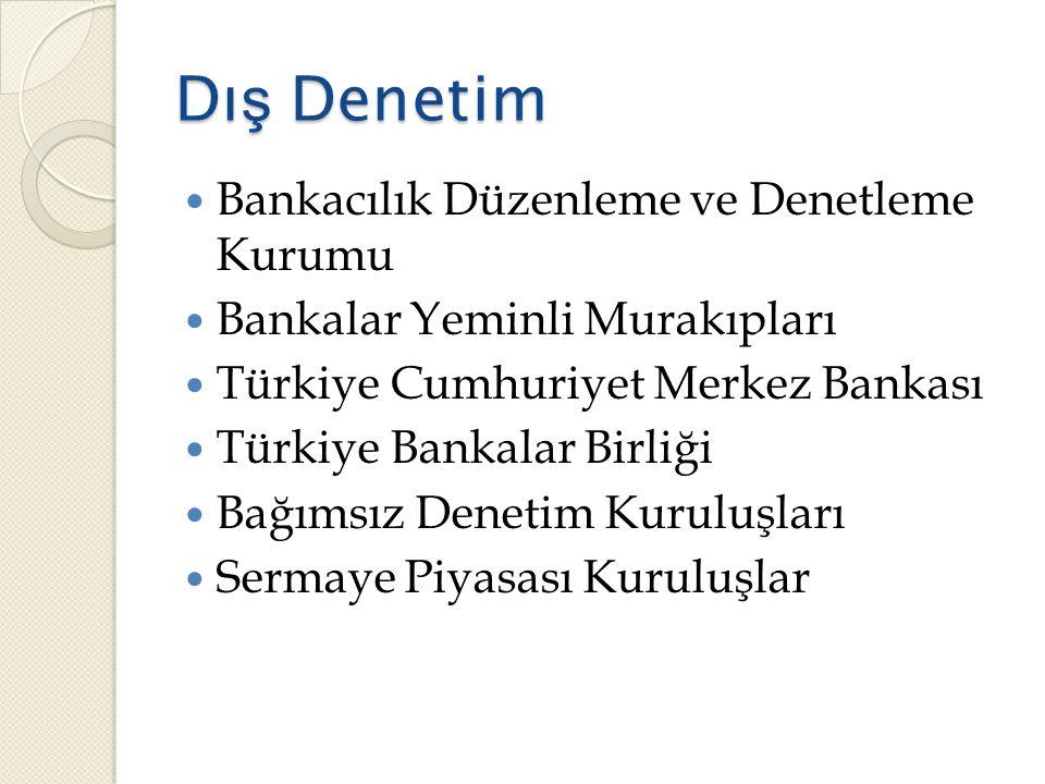 Dış Denetim Bankacılık Düzenleme ve Denetleme Kurumu
