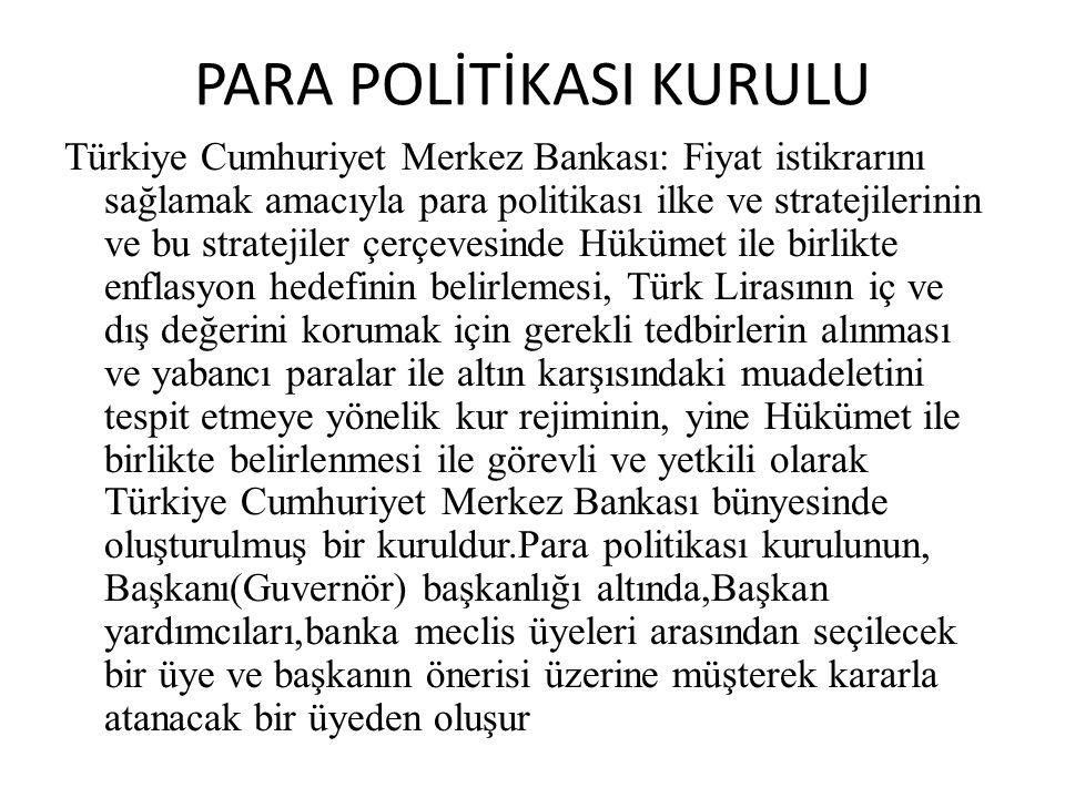 PARA POLİTİKASI KURULU