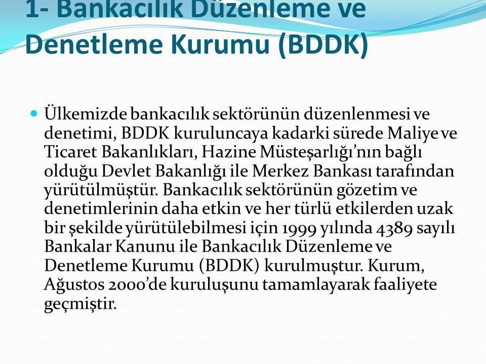 1- Bankacılık Düzenleme ve Denetleme Kurumu (BDDK)