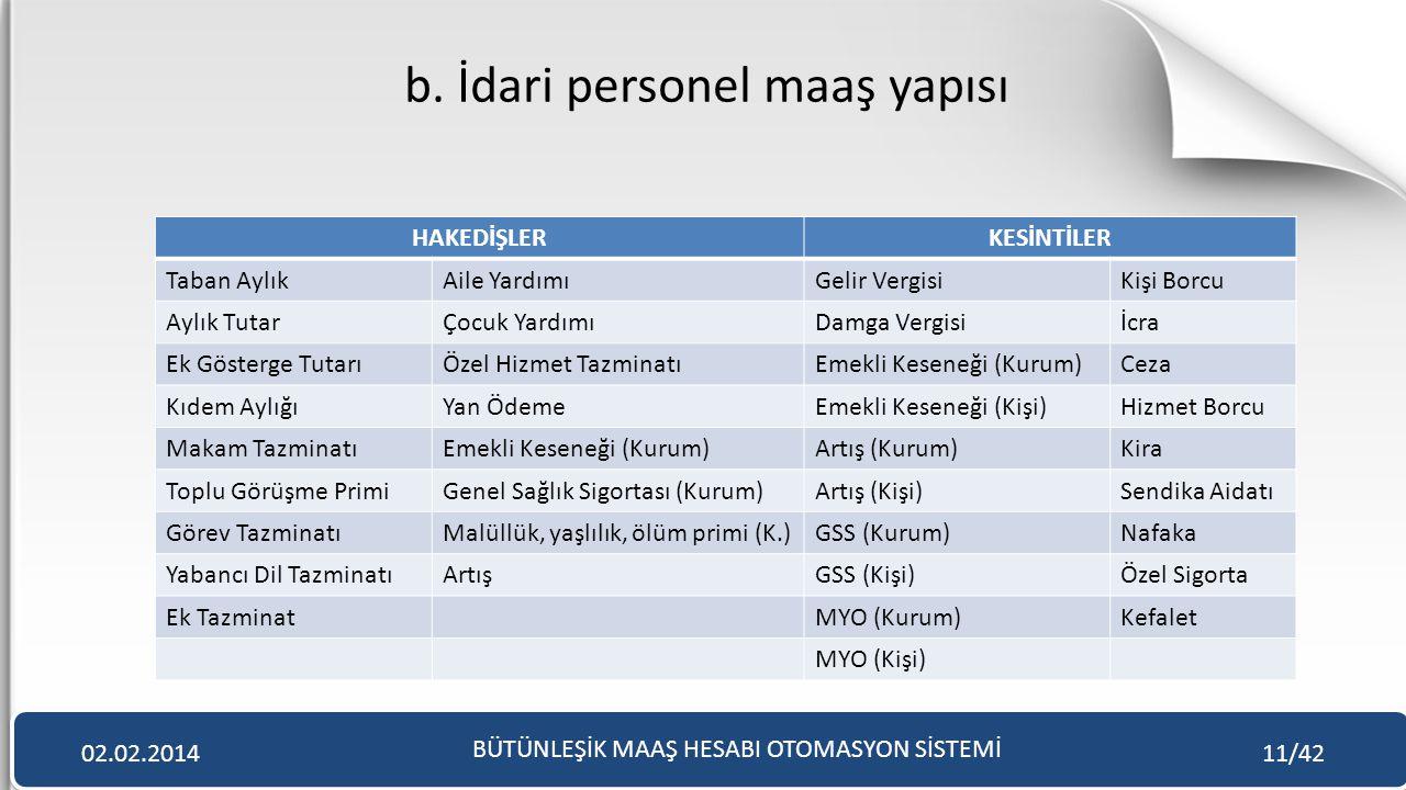 b. İdari personel maaş yapısı