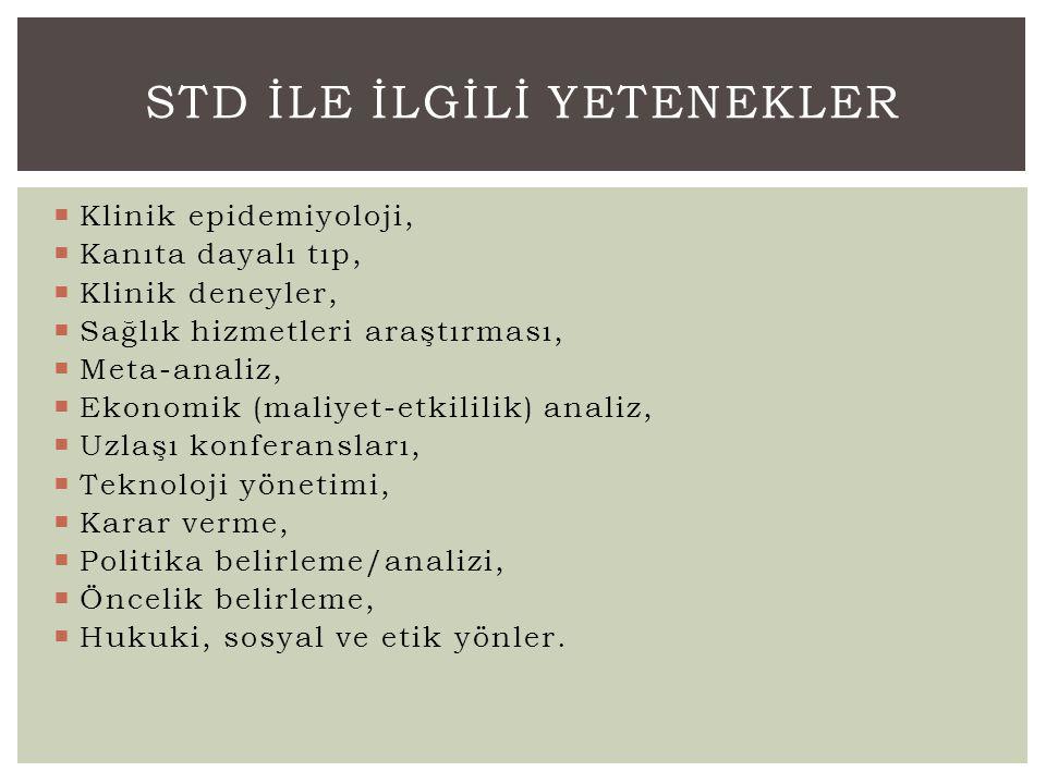 STD İle İlgİlİ Yetenekler