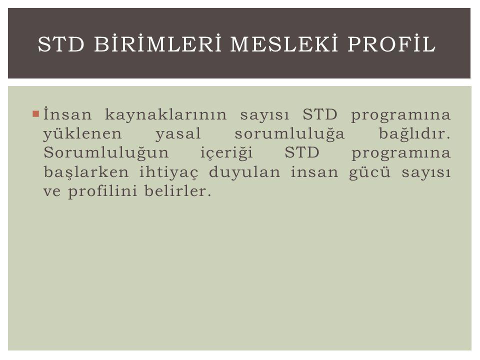 STD Bİrİmlerİ Meslekİ Profİl
