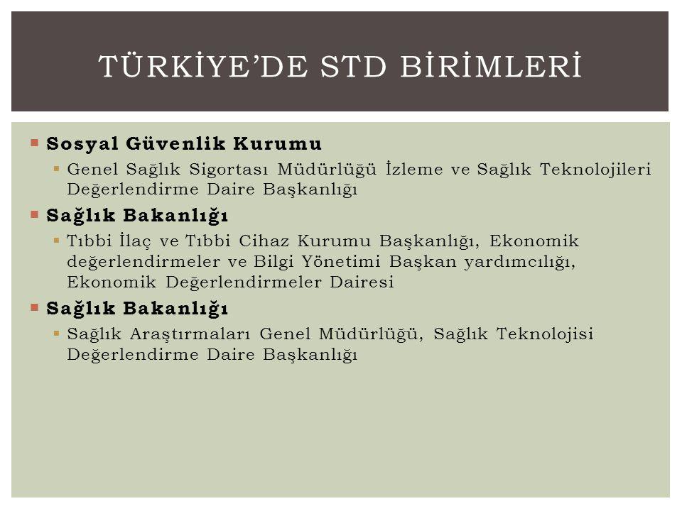 TÜrkİye'de STD Bİrİmlerİ