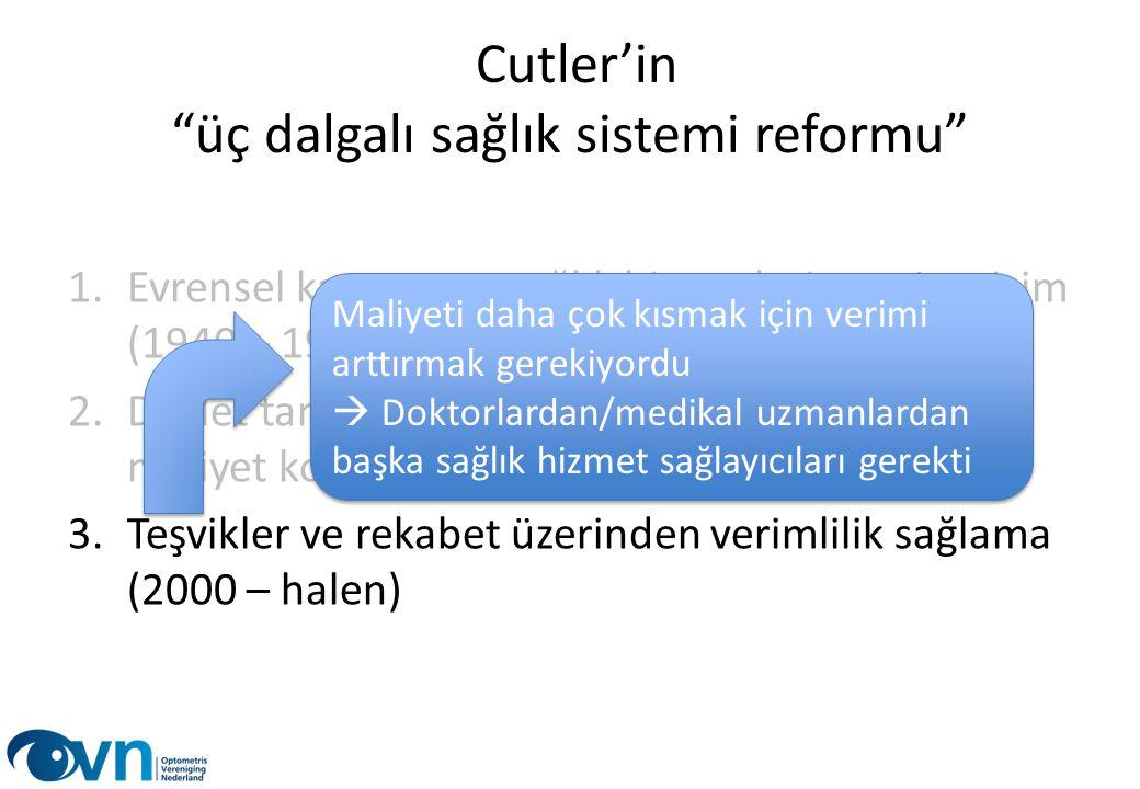 Cutler'in üç dalgalı sağlık sistemi reformu