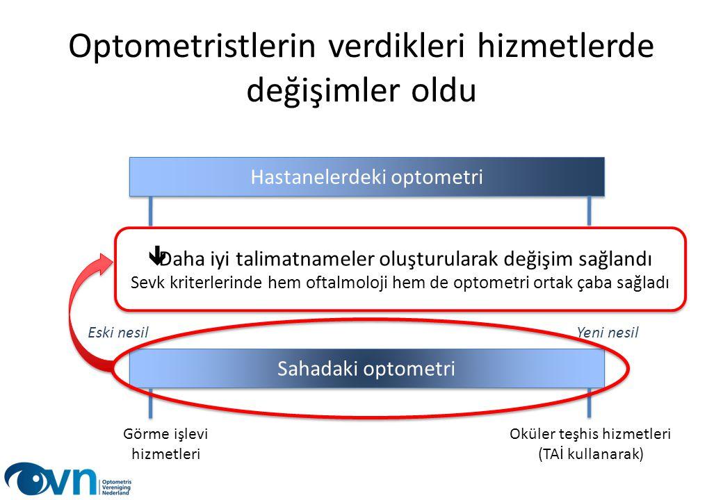 Optometristlerin verdikleri hizmetlerde değişimler oldu