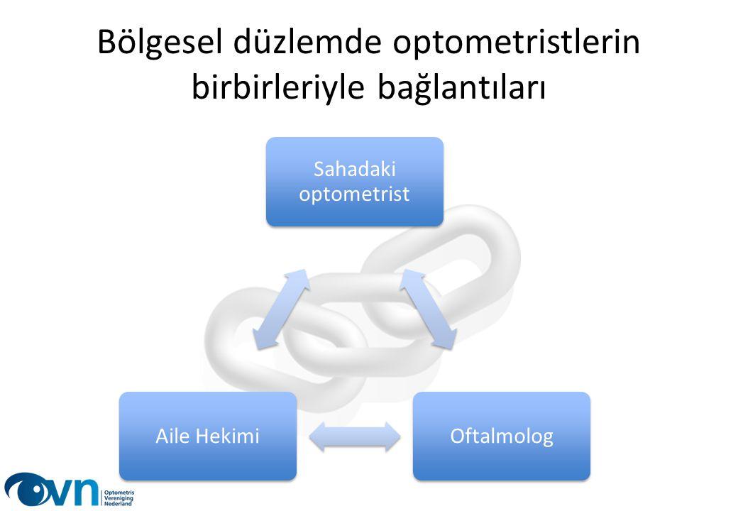 Bölgesel düzlemde optometristlerin birbirleriyle bağlantıları