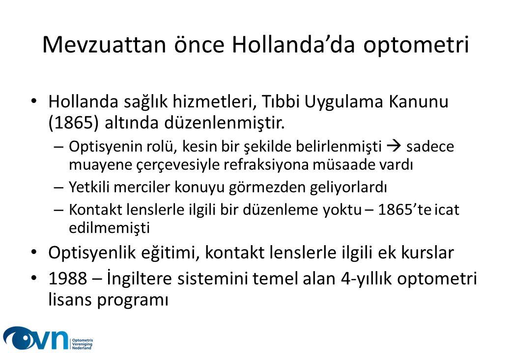 Mevzuattan önce Hollanda'da optometri