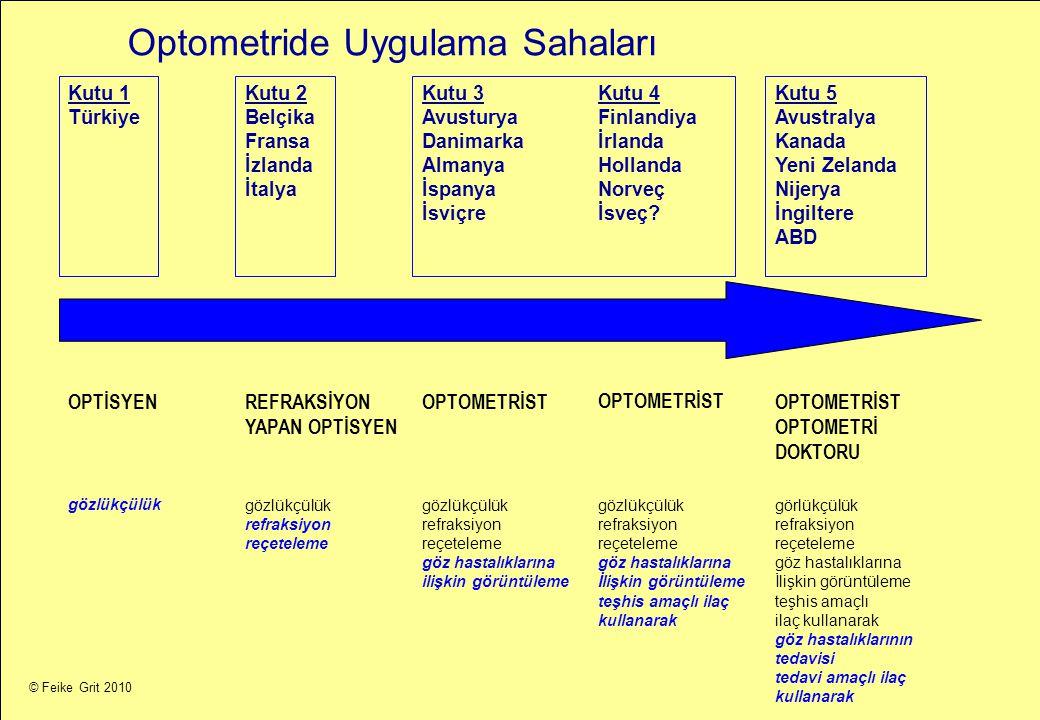 Optometride Uygulama Sahaları