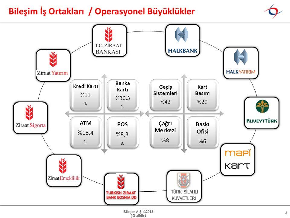 Bileşim İş Ortakları / Operasyonel Büyüklükler