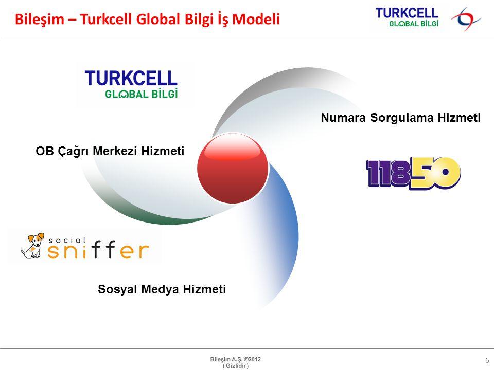 Bileşim – Turkcell Global Bilgi İş Modeli