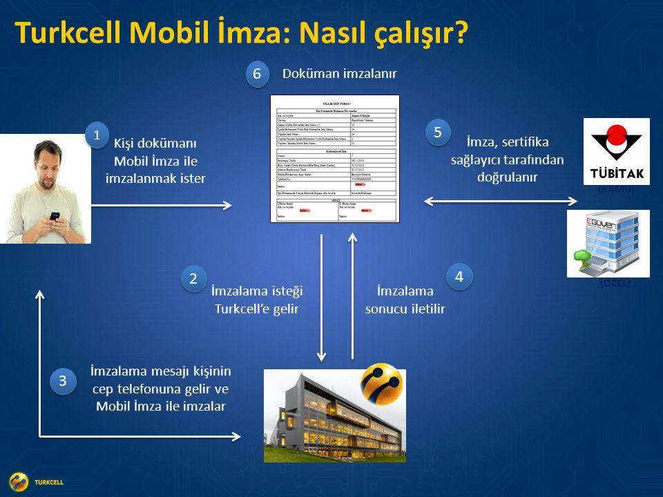 Turkcell Mobil İmza: Nasıl çalışır