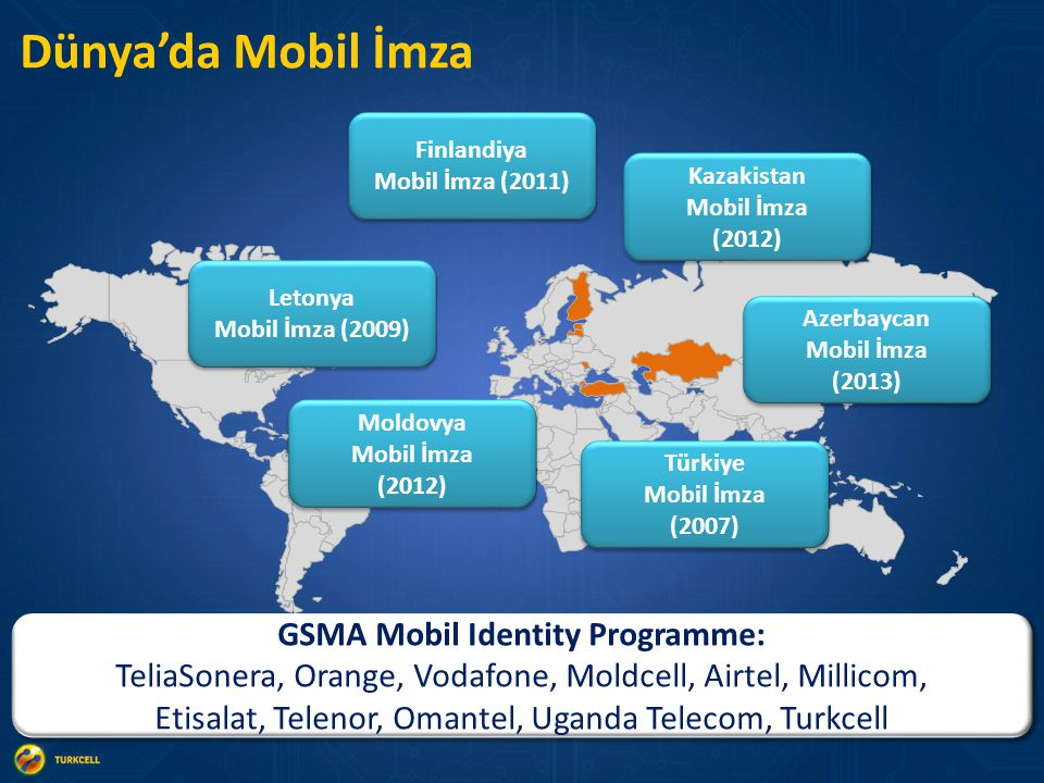 GSMA Mobil Identity Programme: