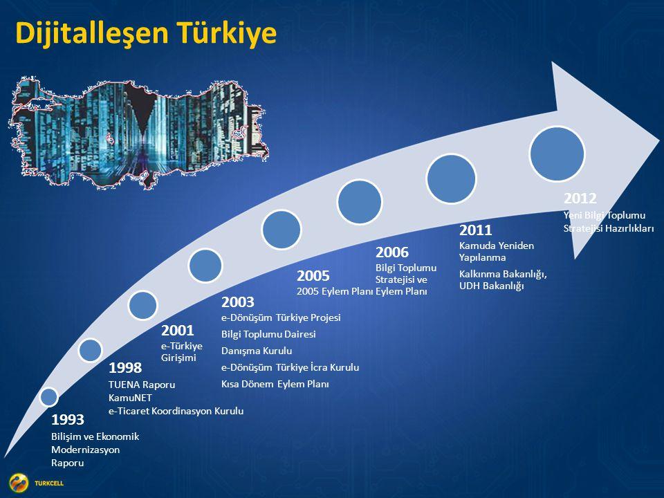 Dijitalleşen Türkiye 2012. Yeni Bilgi Toplumu Stratejisi Hazırlıkları. 2011. Kamuda Yeniden Yapılanma.