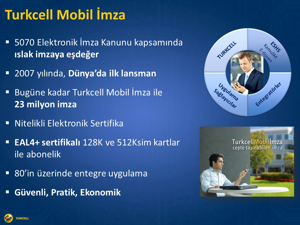 Turkcell Mobil İmza ESHS. KamuSM. E-Güven. Uygulama Sağlayıcılar. TURKCELL. Entegratörler.