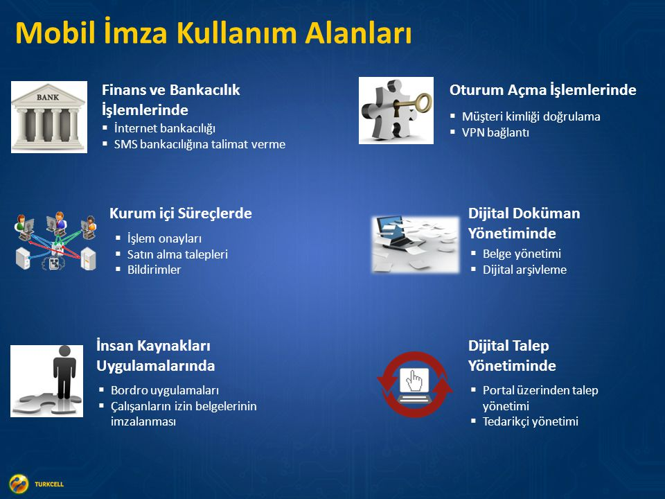 Mobil İmza Kullanım Alanları